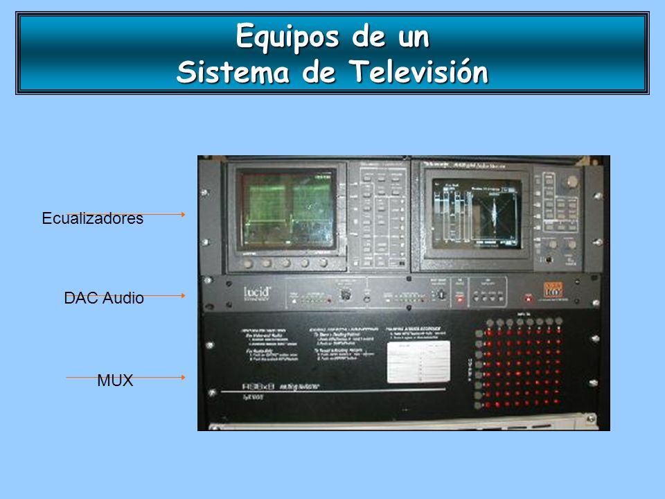Ecualizadores DAC Audio MUX Equipos de un Sistema de Televisión
