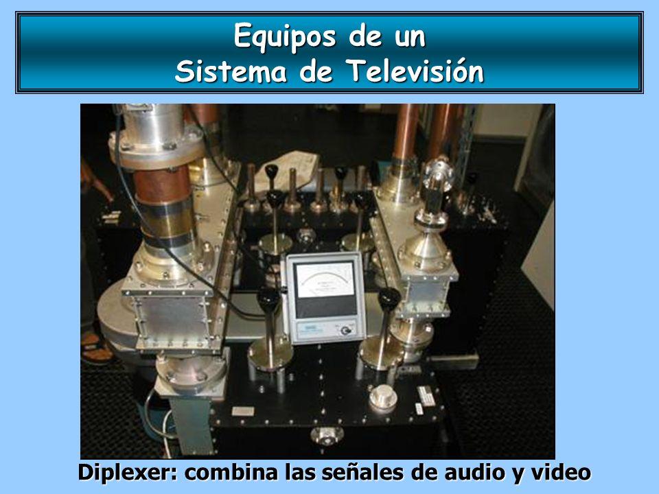 Diplexer: combina las señales de audio y video Equipos de un Sistema de Televisión