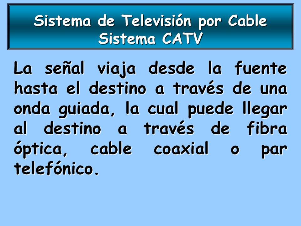 Sistema de Televisión por Cable Sistema CATV La señal viaja desde la fuente hasta el destino a través de una onda guiada, la cual puede llegar al dest