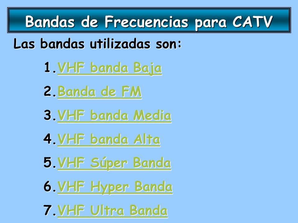 Bandas de Frecuencias para CATV Las bandas utilizadas son: 1.VHF banda Baja VHF banda BajaVHF banda Baja 2.Banda de FM Banda de FMBanda de FM 3.VHF ba