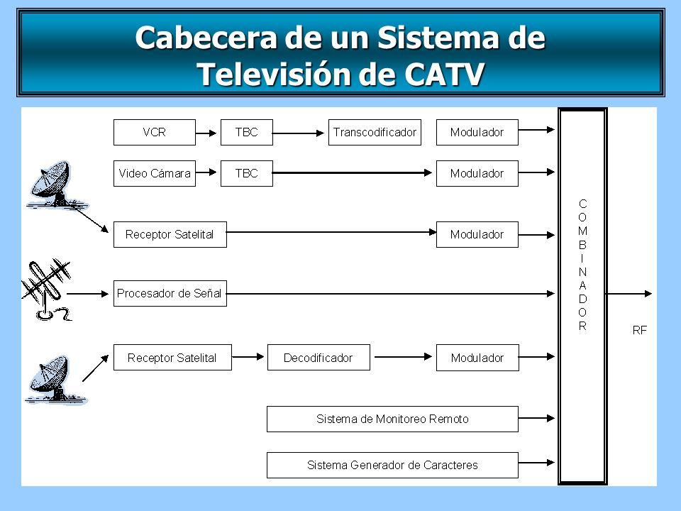 Cabecera de un Sistema de Televisión de CATV