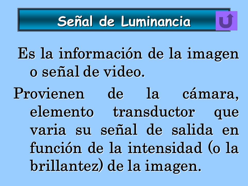 Señal de Luminancia Es la información de la imagen o señal de video. Es la información de la imagen o señal de video. Provienen de la cámara, elemento