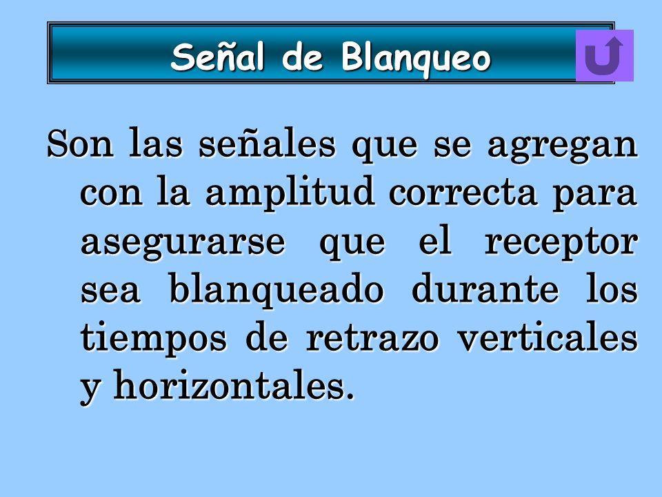 Señal de Blanqueo S on las señales que se agregan con la amplitud correcta para asegurarse que el receptor sea blanqueado durante los tiempos de retra