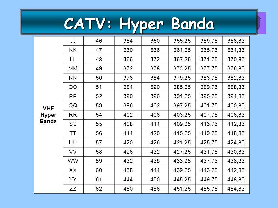 VHF Hyper Banda JJ46354360355,25359,75358,83 KK47360366361,25365,75364,83 LL48366372367,25371,75370,83 MM49372378373,25377,75376,83 NN50378384379,2538