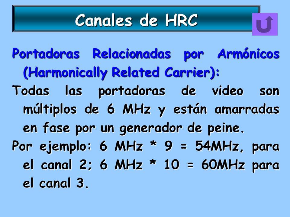 Canales de HRC Portadoras Relacionadas por Armónicos (Harmonically Related Carrier): Todas las portadoras de video son múltiplos de 6 MHz y están amar
