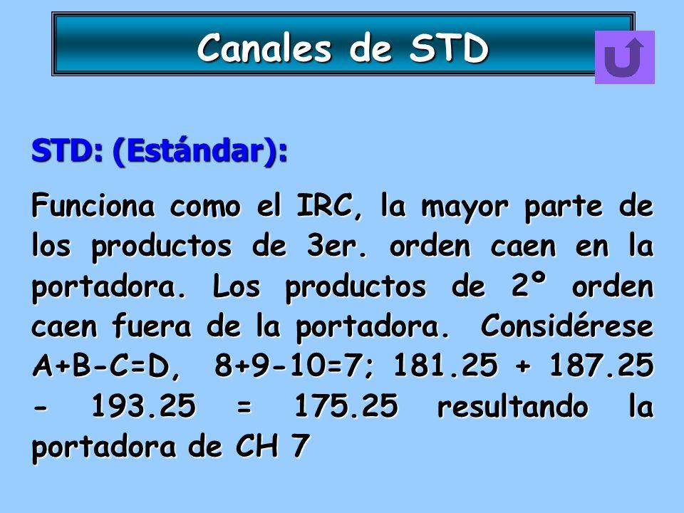 Canales de STD STD: (Estándar): Funciona como el IRC, la mayor parte de los productos de 3er. orden caen en la portadora. Los productos de 2º orden ca