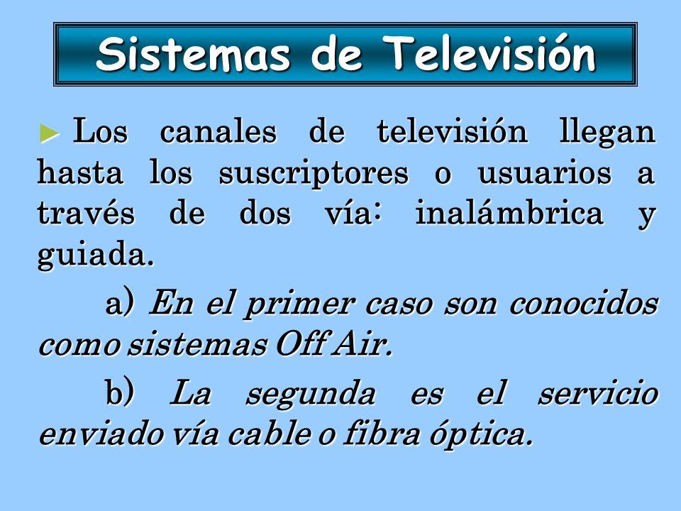 Los canales de televisión llegan hasta los suscriptores o usuarios a través de dos vía: inalámbrica y guiada. Los canales de televisión llegan hasta l