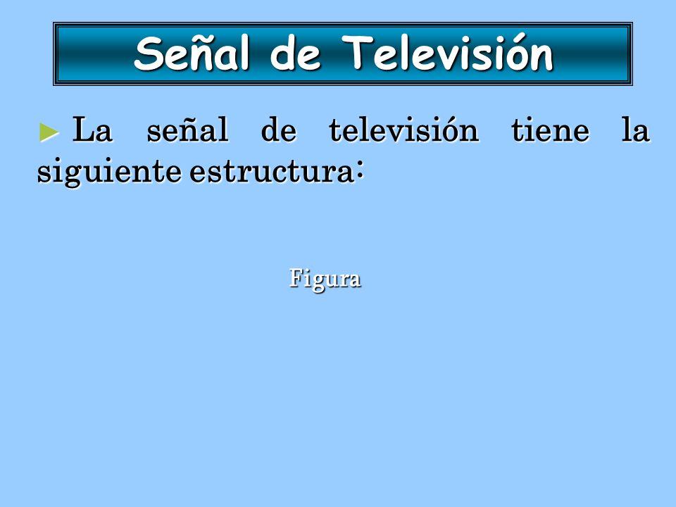 Bandas de Frecuencias VHF La señal de video compuesta tiene tres componentes: La señal de video compuesta tiene tres componentes: 1.