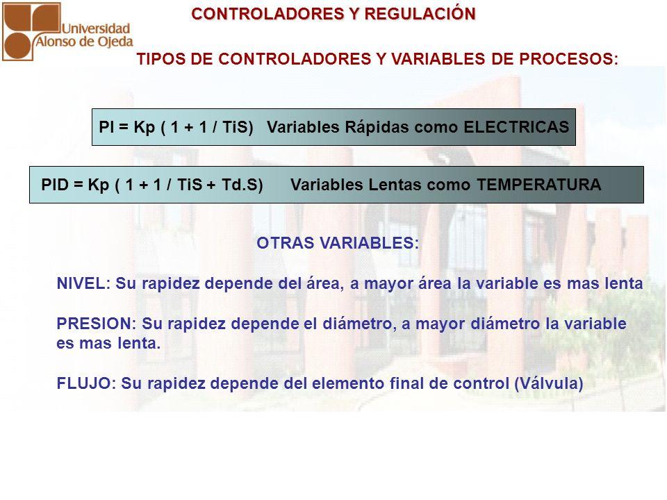 CONTROLADORES Y REGULACIÓN CONTROLADORES Y REGULACIÓN PI = Kp ( 1 + 1 / TiS) Variables Rápidas como ELECTRICAS PID = Kp ( 1 + 1 / TiS + Td.S) Variable