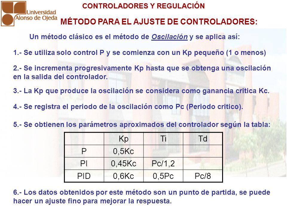 CONTROLADORES Y REGULACIÓN CONTROLADORES Y REGULACIÓN MÉTODO PARA EL AJUSTE DE CONTROLADORES: Un método clásico es el método de Oscilación y se aplica