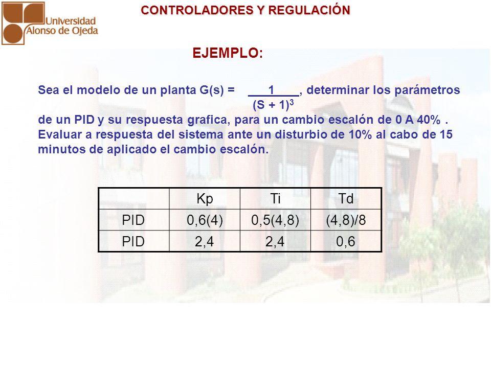 CONTROLADORES Y REGULACIÓN CONTROLADORES Y REGULACIÓN EJEMPLO: Sea el modelo de un planta G(s) = ___1___, determinar los parámetros (S + 1) 3 de un PI
