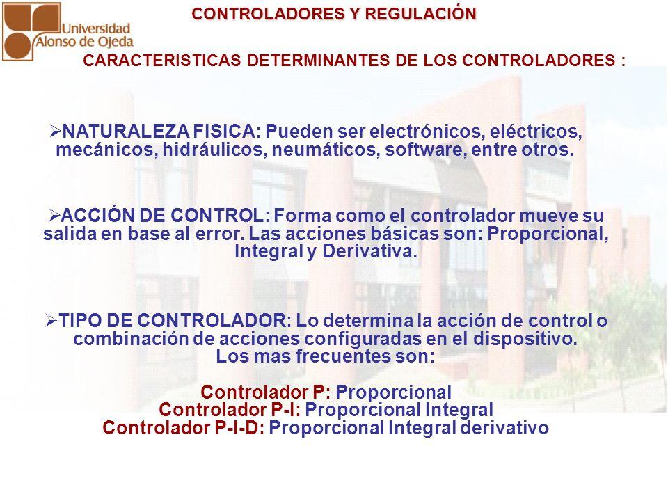 CONTROLADORES Y REGULACIÓN CONTROLADORES Y REGULACIÓN ACCIÓN DE CONTROL: Forma como el controlador mueve su salida en base al error. Las acciones bási