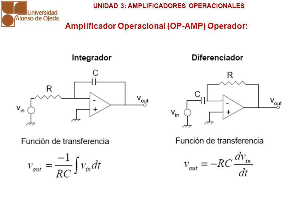 UNIDAD 3: AMPLIFICADORES OPERACIONALES UNIDAD 3: AMPLIFICADORES OPERACIONALES COMPARADOR Amplificador Operacional (OP-AMP) Operador: