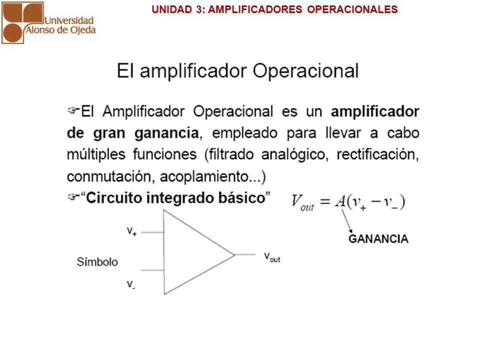 UNIDAD 3: AMPLIFICADORES OPERACIONALES UNIDAD 3: AMPLIFICADORES OPERACIONALES