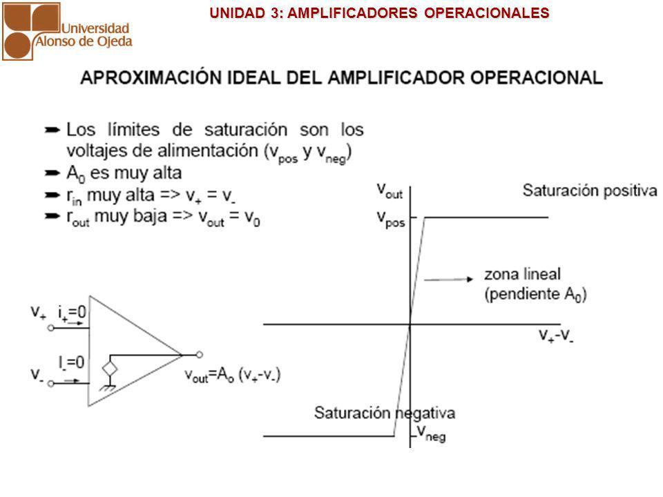 ASPECTO FISICO DE CIRCUITO INTEGRADO DEL OPAMP