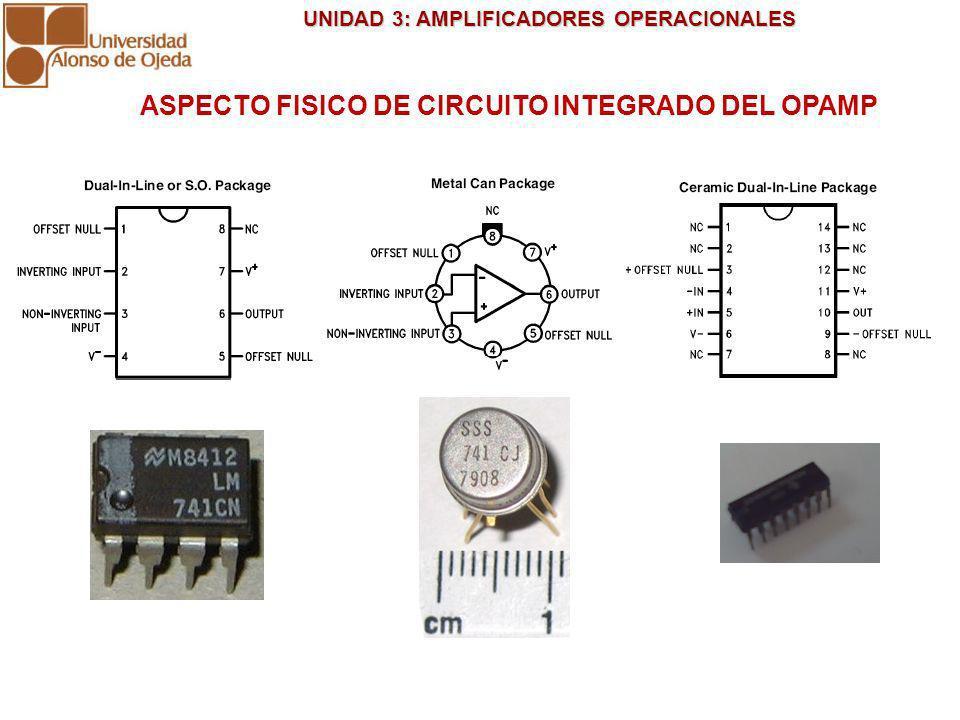 UNIDAD 3: AMPLIFICADORES OPERACIONALES UNIDAD 3: AMPLIFICADORES OPERACIONALES Circuitos de Aplicaciones típicas de los OPAMP: Circuitos Amplificadores de Señal: Amplificador Inversor Amplificador No Inversor Circuitos Operadores de Señales Sumador Derivador Integrador Comparador Circuitos Convertidores de Señales Convertidores D/A Convertidores A/D Circuitos Filtros Activos Filtro Paso Bajo Filtro Paso Alto Filtro Paso Banda Filtro Banda Eliminada