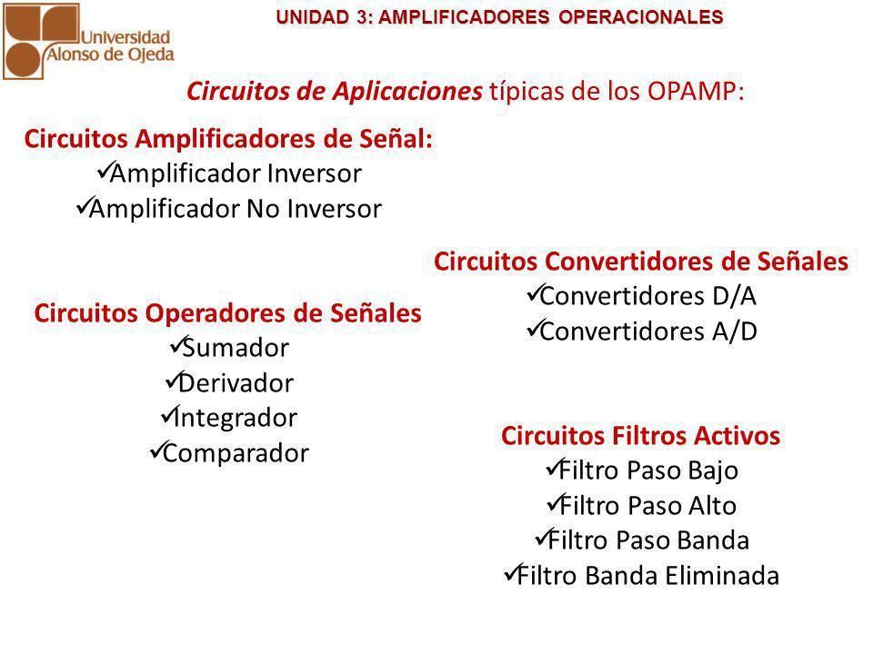 UNIDAD 3: AMPLIFICADORES OPERACIONALES UNIDAD 3: AMPLIFICADORES OPERACIONALES Circuitos Amplificadores de Señal con OPAMP: