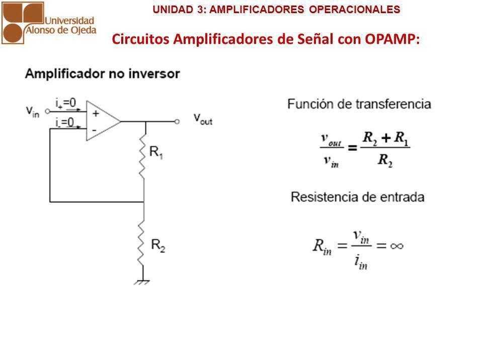 UNIDAD 3: AMPLIFICADORES OPERACIONALES UNIDAD 3: AMPLIFICADORES OPERACIONALES Circuitos Amplificadores de Señal con OPAMP: + -