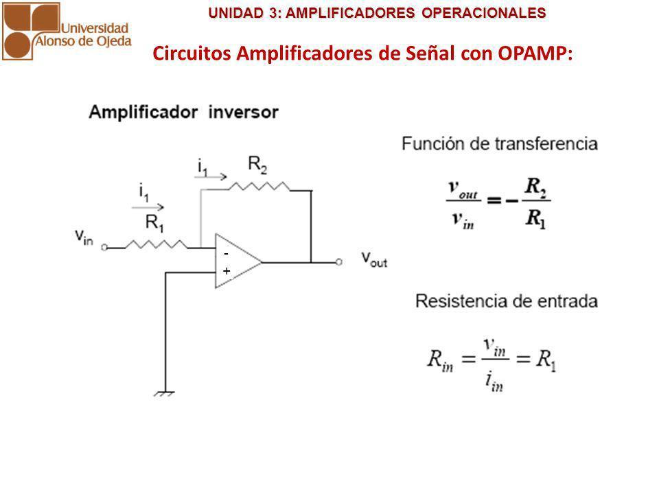 UNIDAD 3: AMPLIFICADORES OPERACIONALES UNIDAD 3: AMPLIFICADORES OPERACIONALES Amplificador Operacional (OP-AMP) Operador: + -