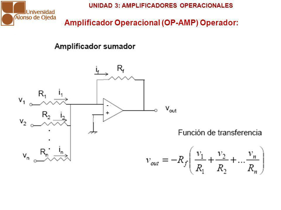 UNIDAD 3: AMPLIFICADORES OPERACIONALES UNIDAD 3: AMPLIFICADORES OPERACIONALES Amplificador Operacional (OP-AMP) Operador: