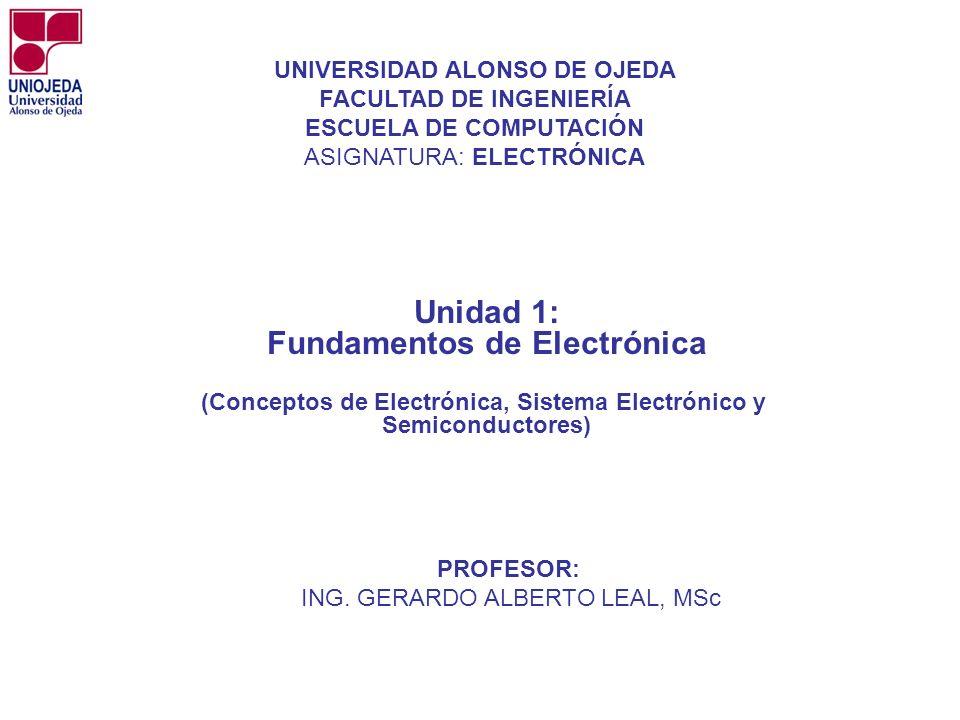 UNIDAD I: FUNDAMENTOS DE LA ELECTRÓNICA UNIDAD I: FUNDAMENTOS DE LA ELECTRÓNICA Unidad 1: Fundamentos de Electrónica (Conceptos de Electrónica, Sistem