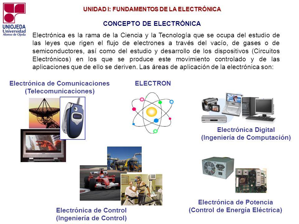UNIDAD I: FUNDAMENTOS DE LA ELECTRÓNICA UNIDAD I: FUNDAMENTOS DE LA ELECTRÓNICA CONCEPTO DE ELECTRÓNICA Electrónica es la rama de la Ciencia y la Tecn