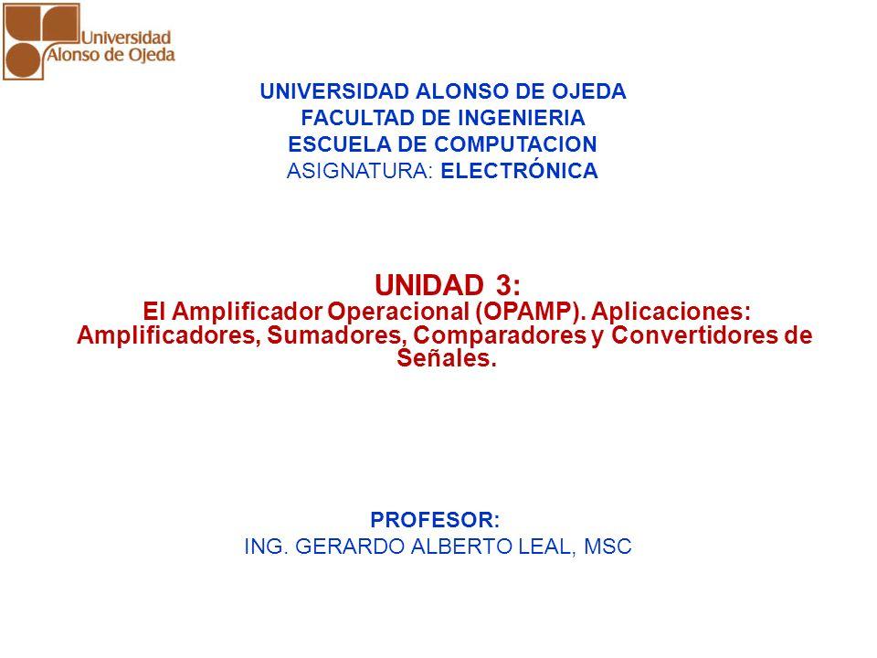 UNIDAD 3: AMPLIFICADORES OPERACIONALES UNIDAD 3: AMPLIFICADORES OPERACIONALES Amplificadores de Señales con OPAMP: Amplificador Inversor Condiciones ideales: Leyes de Kirchoff: Función de transferencia: