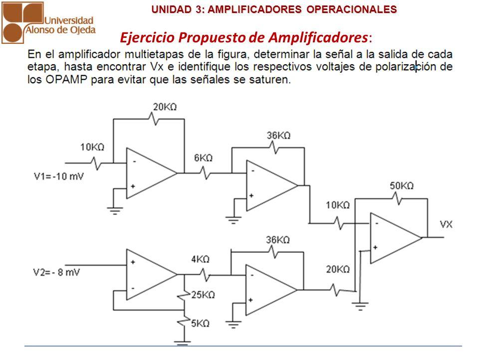 UNIDAD 3: AMPLIFICADORES OPERACIONALES UNIDAD 3: AMPLIFICADORES OPERACIONALES Ejercicio Propuesto de Amplificadores:
