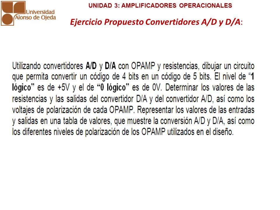 UNIDAD 3: AMPLIFICADORES OPERACIONALES UNIDAD 3: AMPLIFICADORES OPERACIONALES Ejercicio Propuesto Convertidores A/D y D/A: