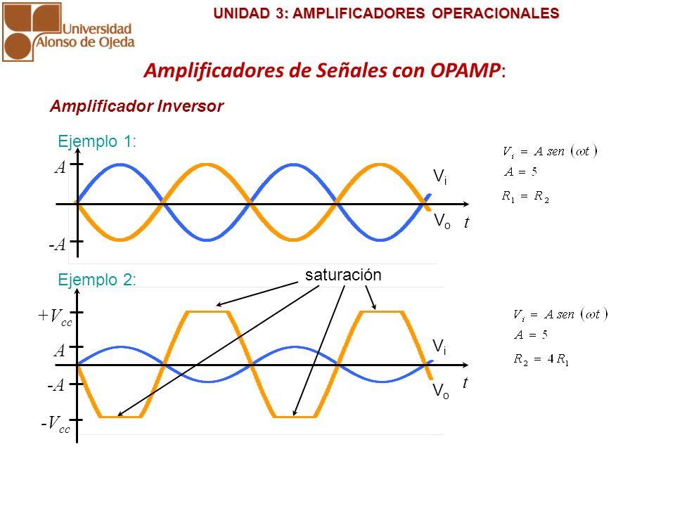 UNIDAD 3: AMPLIFICADORES OPERACIONALES UNIDAD 3: AMPLIFICADORES OPERACIONALES Amplificador Inversor VoVo ViVi A -A t Ejemplo 2: VoVo ViVi A -A t +V cc
