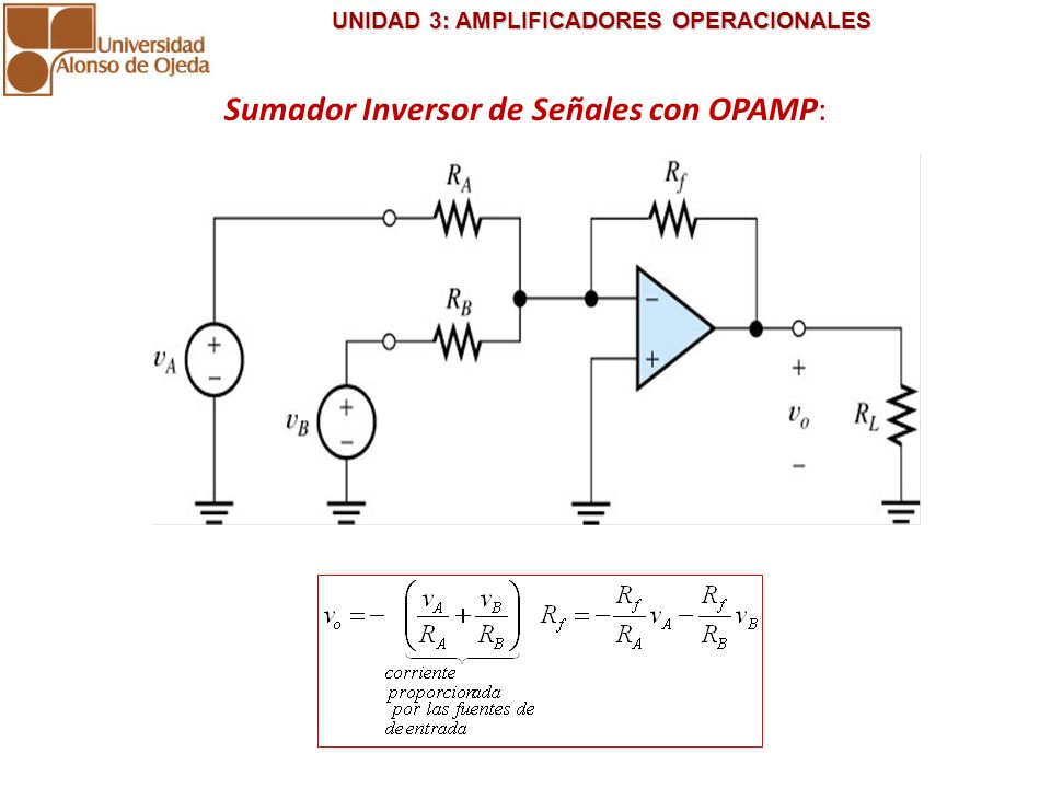 UNIDAD 3: AMPLIFICADORES OPERACIONALES UNIDAD 3: AMPLIFICADORES OPERACIONALES Sumador Inversor de Señales con OPAMP: