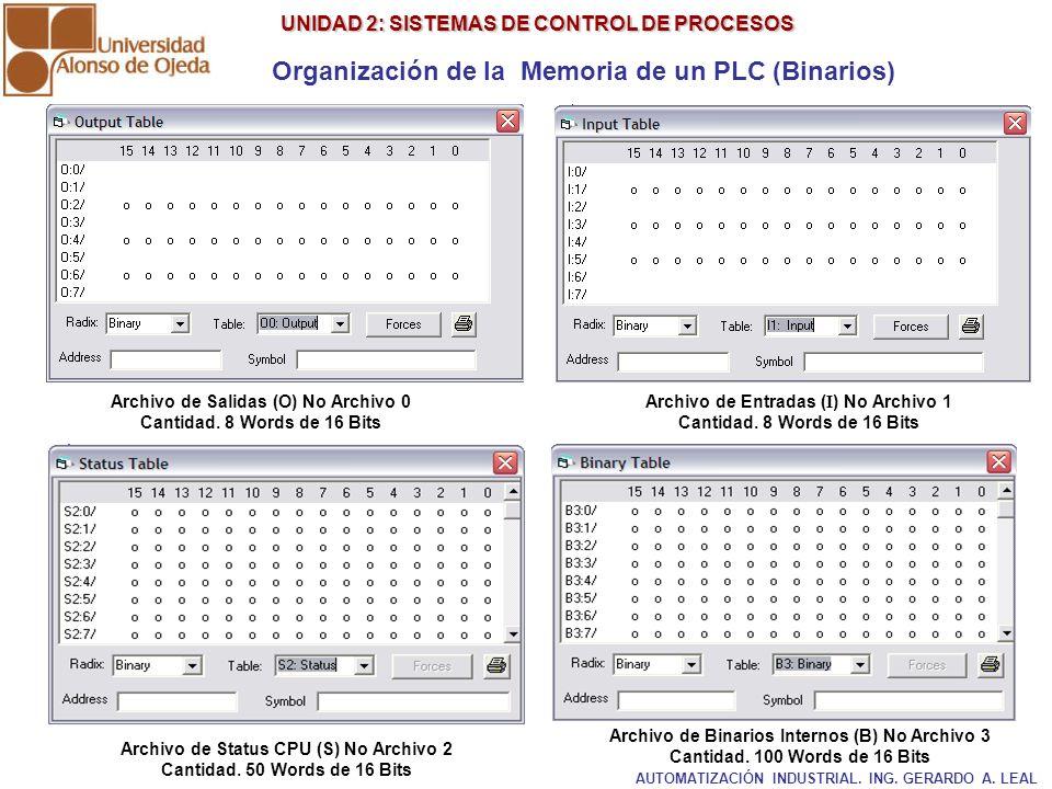 UNIDAD 2: SISTEMAS DE CONTROL DE PROCESOS UNIDAD 2: SISTEMAS DE CONTROL DE PROCESOS Organización de la Memoria de un PLC (Binarios) Archivo de Salidas