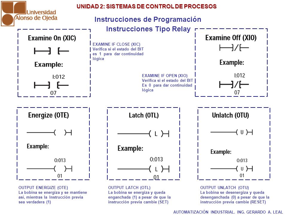 UNIDAD 2: SISTEMAS DE CONTROL DE PROCESOS UNIDAD 2: SISTEMAS DE CONTROL DE PROCESOS Instrucciones de Programación Instrucciones Tipo Relay AUTOMATIZAC