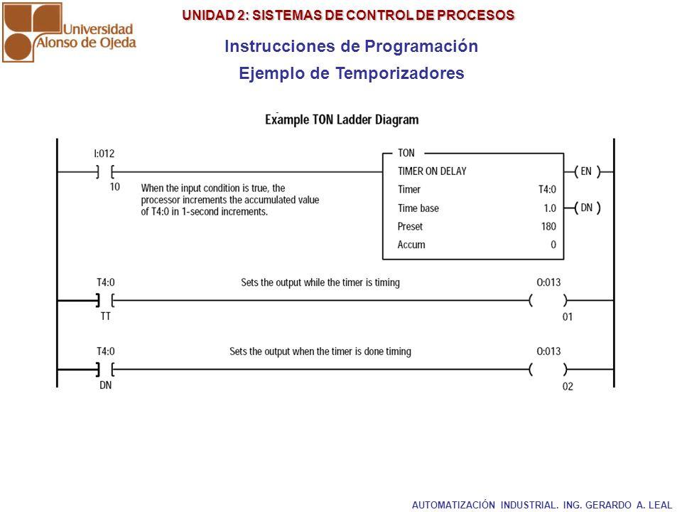 UNIDAD 2: SISTEMAS DE CONTROL DE PROCESOS UNIDAD 2: SISTEMAS DE CONTROL DE PROCESOS Instrucciones de Programación Ejemplo de Temporizadores AUTOMATIZA