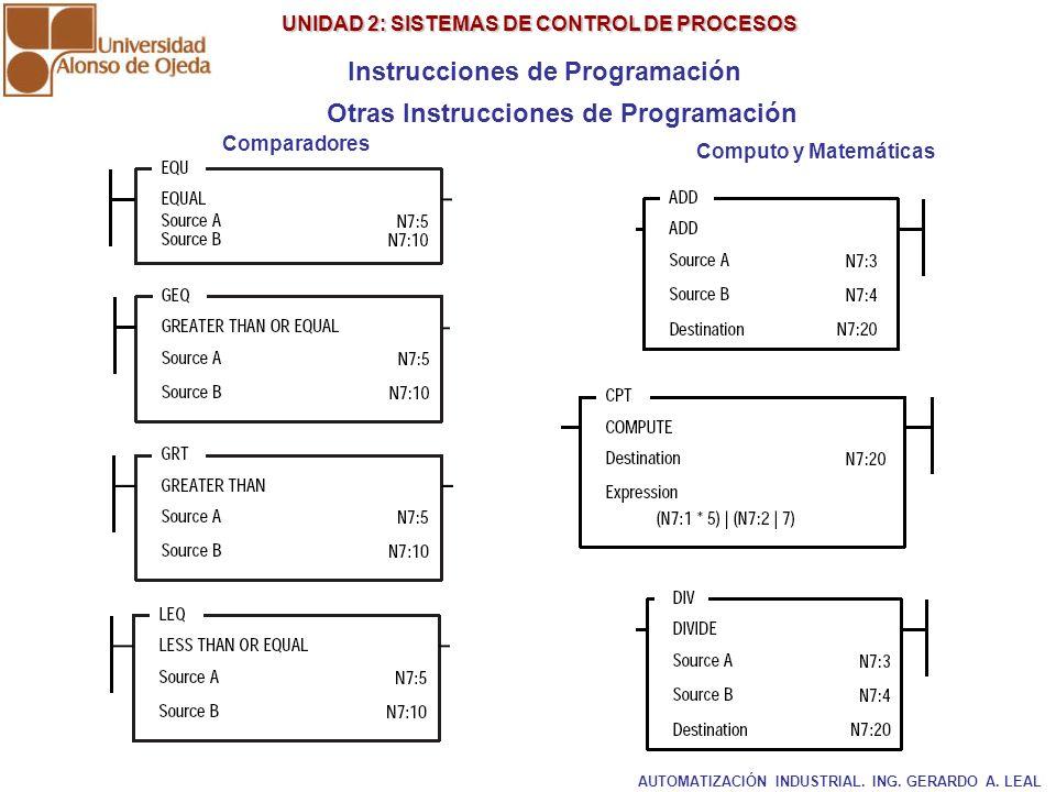 UNIDAD 2: SISTEMAS DE CONTROL DE PROCESOS UNIDAD 2: SISTEMAS DE CONTROL DE PROCESOS Otras Instrucciones de Programación Comparadores Computo y Matemát