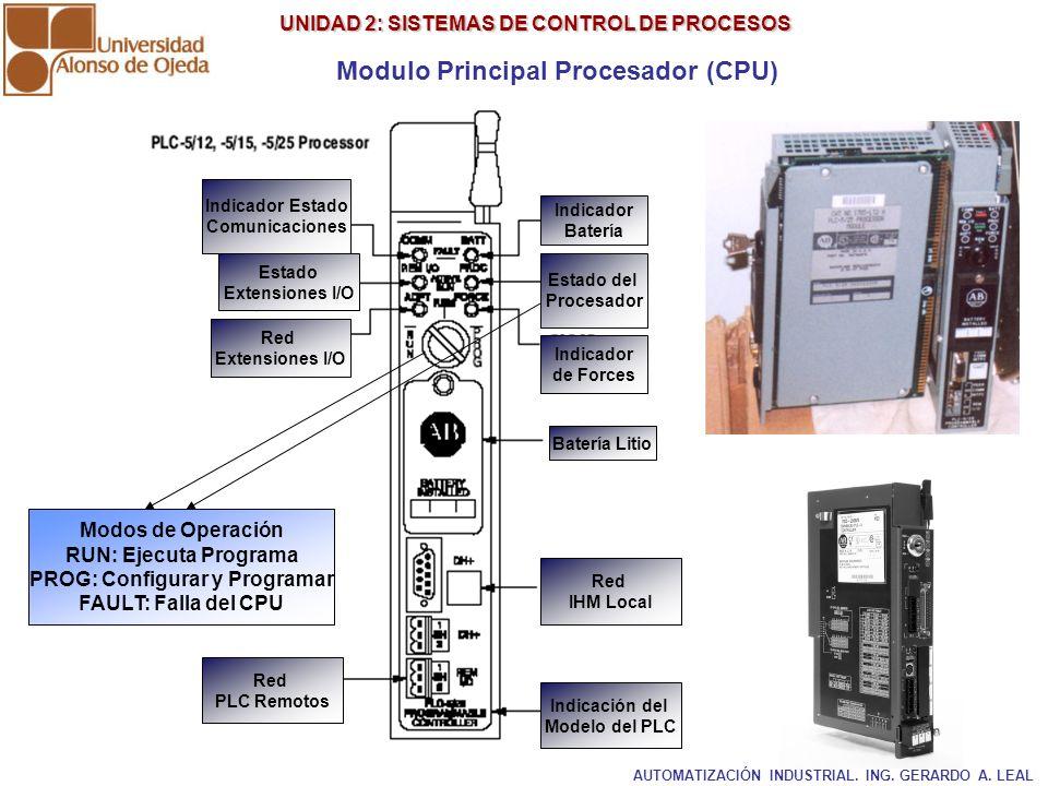 UNIDAD 2: SISTEMAS DE CONTROL DE PROCESOS UNIDAD 2: SISTEMAS DE CONTROL DE PROCESOS Modulo Principal Procesador (CPU) Batería Litio Indicador de Force