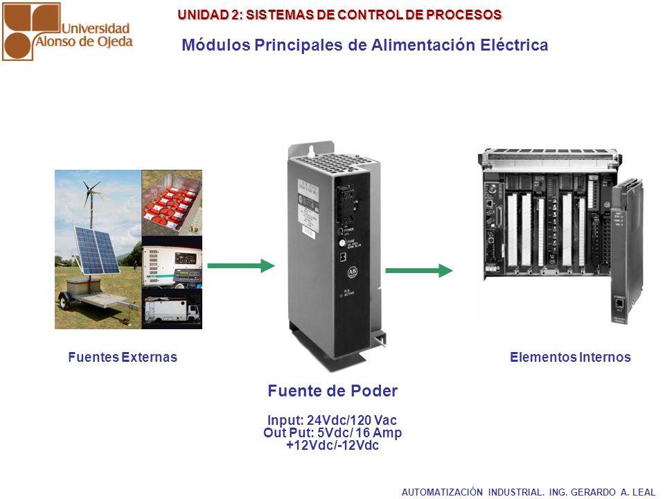 UNIDAD 2: SISTEMAS DE CONTROL DE PROCESOS UNIDAD 2: SISTEMAS DE CONTROL DE PROCESOS Módulos Principales de Alimentación Eléctrica Fuente de Poder Inpu