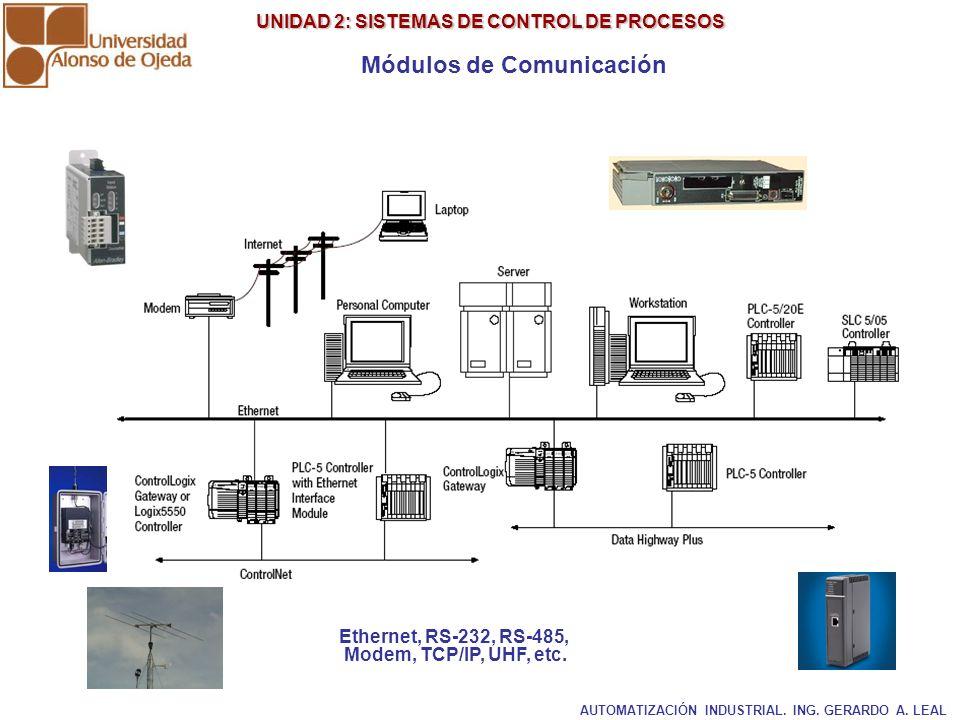 UNIDAD 2: SISTEMAS DE CONTROL DE PROCESOS UNIDAD 2: SISTEMAS DE CONTROL DE PROCESOS Módulos de Comunicación Ethernet, RS-232, RS-485, Modem, TCP/IP, U