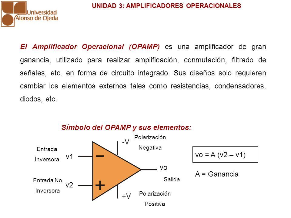 UNIDAD 3: AMPLIFICADORES OPERACIONALES UNIDAD 3: AMPLIFICADORES OPERACIONALES El Amplificador Operacional (OPAMP) es una amplificador de gran ganancia