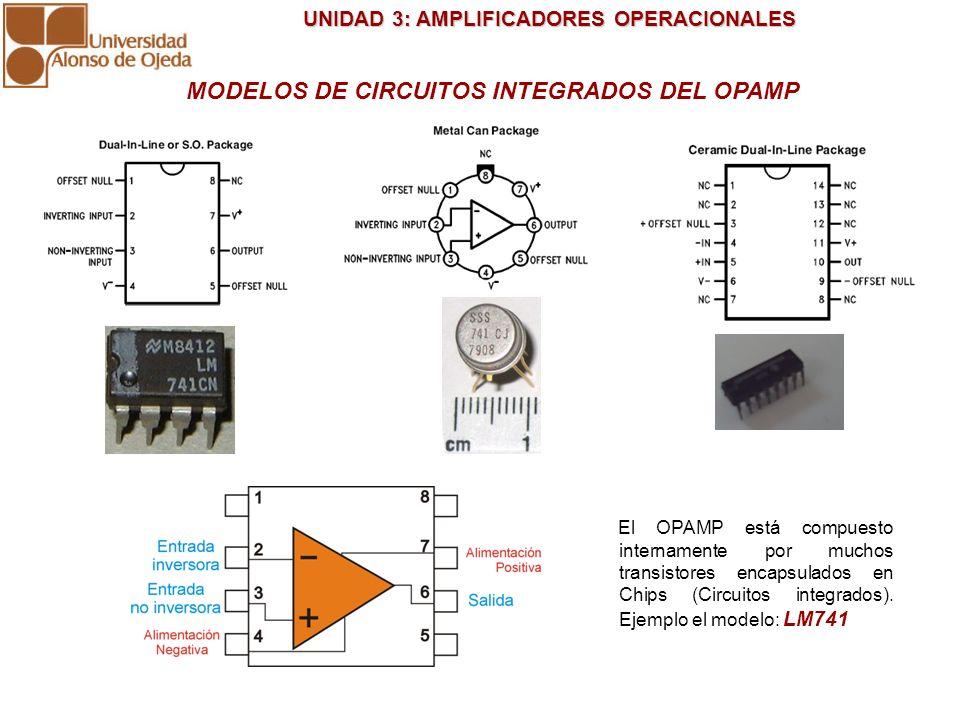 UNIDAD 3: AMPLIFICADORES OPERACIONALES UNIDAD 3: AMPLIFICADORES OPERACIONALES MODELOS DE CIRCUITOS INTEGRADOS DEL OPAMP El OPAMP está compuesto intern