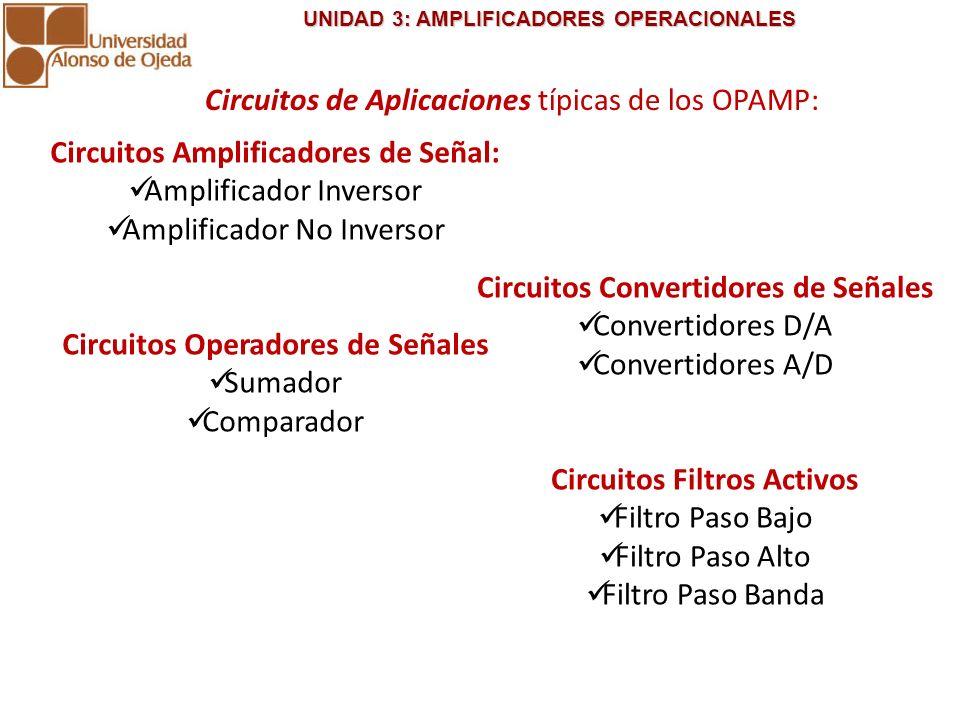 UNIDAD 3: AMPLIFICADORES OPERACIONALES UNIDAD 3: AMPLIFICADORES OPERACIONALES Circuitos de Aplicaciones típicas de los OPAMP: Circuitos Amplificadores