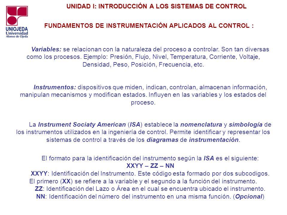 UNIDAD I: INTRODUCCIÓN A LOS SISTEMAS DE CONTROL UNIDAD I: INTRODUCCIÓN A LOS SISTEMAS DE CONTROL CLASIFICACIÓN DE LOS INSTRUMENTOS UTILIZADOS EN CONTROL : Función: Controlador: ejecuta algoritmos de control Transmisor: mide y transmite variables en forma de señales Válvulas: ejecutan acciones sobre los procesos Elementos finales: ejecutan acciones.