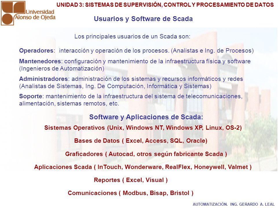 UNIDAD 3: SISTEMAS DE SUPERVISIÓN, CONTROL Y PROCESAMIENTO DE DATOS Usuarios y Software de Scada Bases de Datos ( Excel, Access, SQL, Oracle) Aplicaci