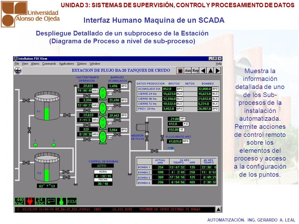 UNIDAD 3: SISTEMAS DE SUPERVISIÓN, CONTROL Y PROCESAMIENTO DE DATOS Interfaz Humano Maquina de un SCADA Despliegue Detallado de un subproceso de la Es