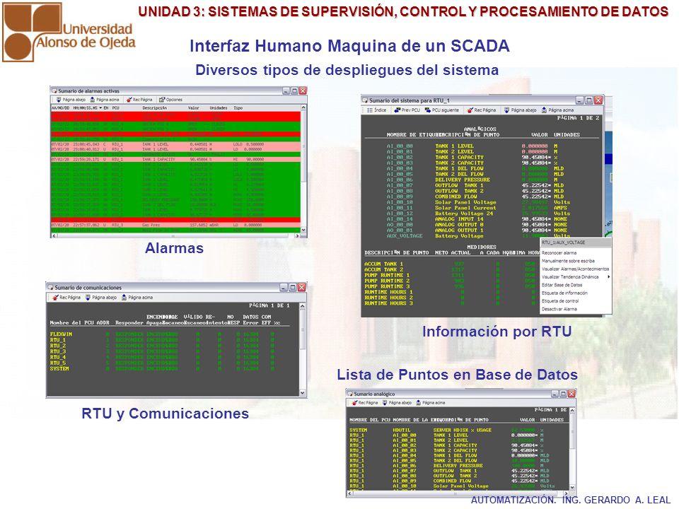 UNIDAD 3: SISTEMAS DE SUPERVISIÓN, CONTROL Y PROCESAMIENTO DE DATOS Interfaz Humano Maquina de un SCADA Diversos tipos de despliegues del sistema Alar