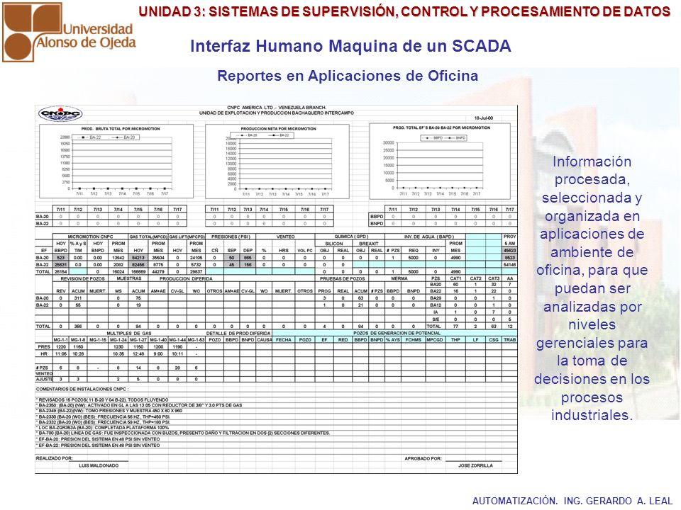 UNIDAD 3: SISTEMAS DE SUPERVISIÓN, CONTROL Y PROCESAMIENTO DE DATOS Interfaz Humano Maquina de un SCADA Reportes en Aplicaciones de Oficina Informació