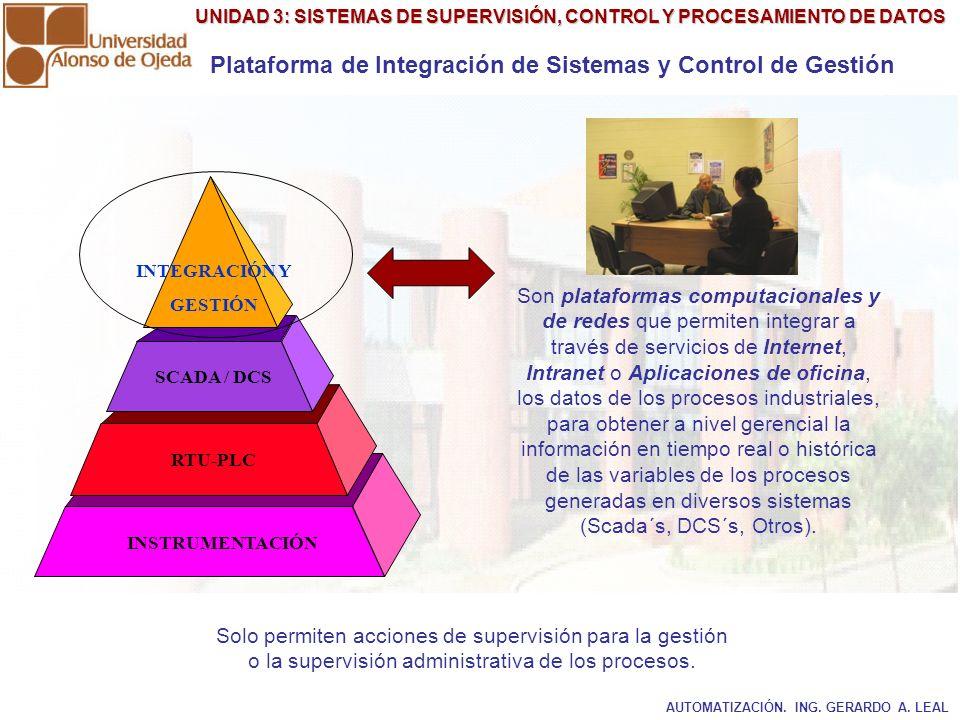 UNIDAD 3: SISTEMAS DE SUPERVISIÓN, CONTROL Y PROCESAMIENTO DE DATOS Plataforma de Integración de Sistemas y Control de Gestión INSTRUMENTACIÓN RTU-PLC