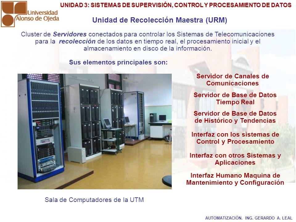 UNIDAD 3: SISTEMAS DE SUPERVISIÓN, CONTROL Y PROCESAMIENTO DE DATOS Unidad de Recolección Maestra (URM) Cluster de Servidores conectados para controla