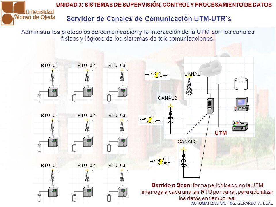 UNIDAD 3: SISTEMAS DE SUPERVISIÓN, CONTROL Y PROCESAMIENTO DE DATOS UTM CANAL 1 Servidor de Canales de Comunicación UTM-UTR`s RTU -01RTU -02RTU -03 RT