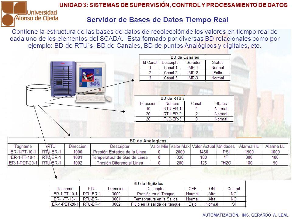 UNIDAD 3: SISTEMAS DE SUPERVISIÓN, CONTROL Y PROCESAMIENTO DE DATOS Servidor de Bases de Datos Tiempo Real Contiene la estructura de las bases de dato